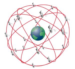 GNSS   +   GPS